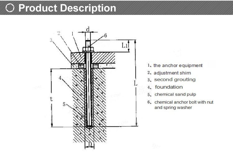 Stainless Steel Chemical Anchor Studs structure and components