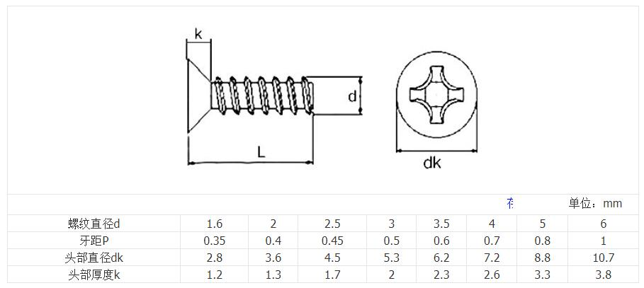Cut tail self tapping screws size and drawing
