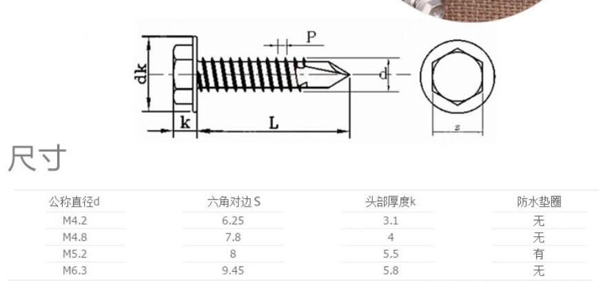 Hex flange swallowtail screw size and drawing