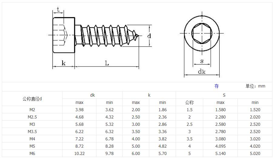 Hex socket self tapping screw size and drawing
